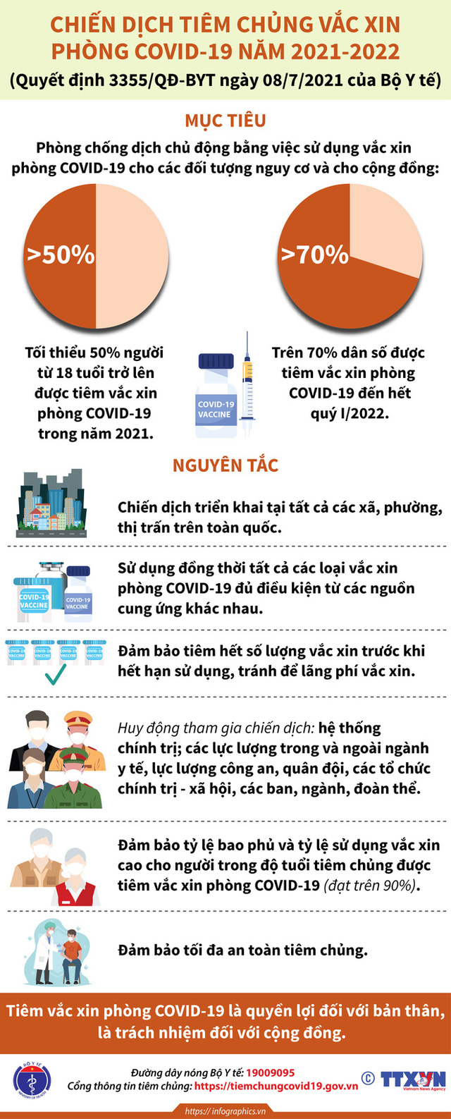 INFOGRAPHIC: 16 nhóm đối tượng được ưu tiên tiêm chủng vaccine COVID-19 - Ảnh 1.