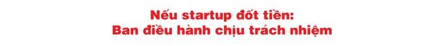 Tiến sĩ RMIT: Startup ở giai đoạn đầu và chưa niêm yết rất hấp dẫn nhà đầu tư - Ảnh 4.
