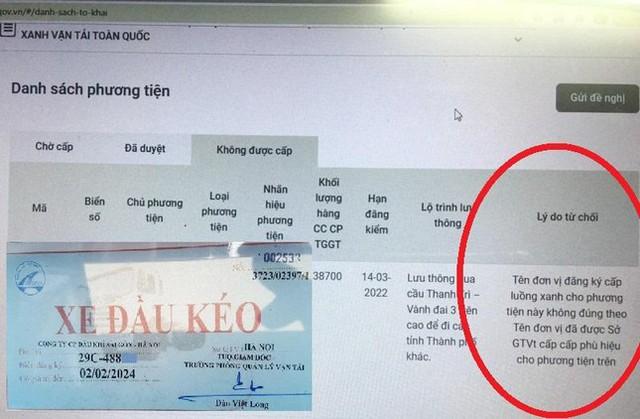 Cửa ngõ Hà Nội ùn ứ, doanh nghiệp kêu trời khi xin giấy phép luồng xanh  - Ảnh 1.