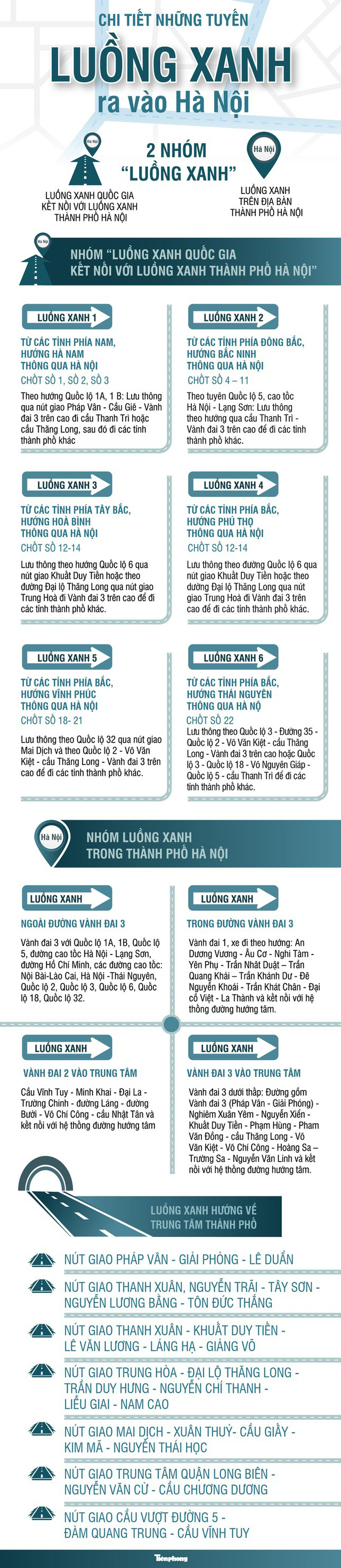 Cửa ngõ Hà Nội ùn ứ, doanh nghiệp kêu trời khi xin giấy phép luồng xanh  - Ảnh 2.