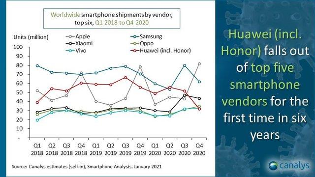 Xiaomi: Ông hoàng mới của smartphone Trung Quốc - Ảnh 2.
