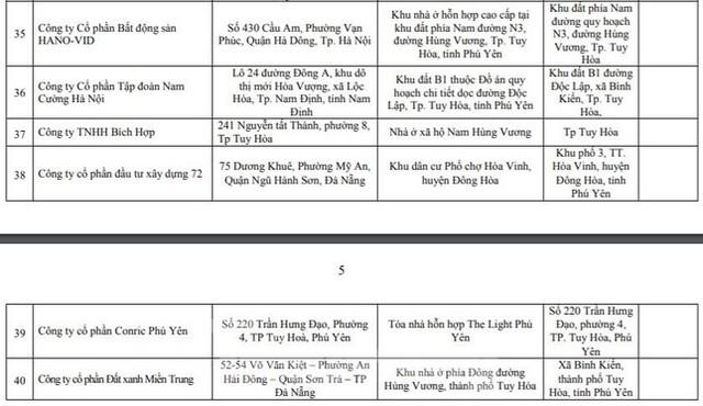 Phú Yên công khai 40 dự án bất động sản không nghiêm túc báo cáo tiến độ xây dựng  - Ảnh 5.