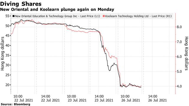 Nhà đầu tư hoảng loạn khiến chứng khoán Trung Quốc gặp cơn địa chấn lớn, một loạt ông trùm mất trắng hàng trăm triệu USD - Ảnh 1.