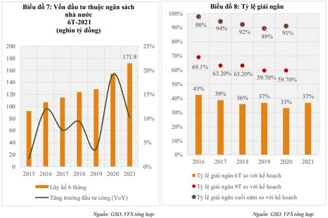VFS: Nhà đầu tư nội đổ mạnh tiền vào thị trường, VN-Index có thể cán mốc 1.550 điểm vào cuối 2021 - Ảnh 2.