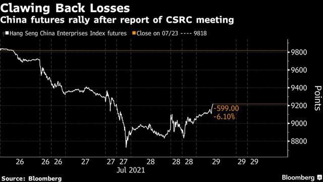 Trung Quốc họp khẩn vì TTCK quá căng thẳng, các quỹ đội tuyển quốc gia chuẩn bị giải cứu nhà đầu tư? - Ảnh 1.