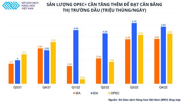 Triển vọng giá dầu 80 USD/thùng và thách thức từ biến chủng Delta - Ảnh 3.