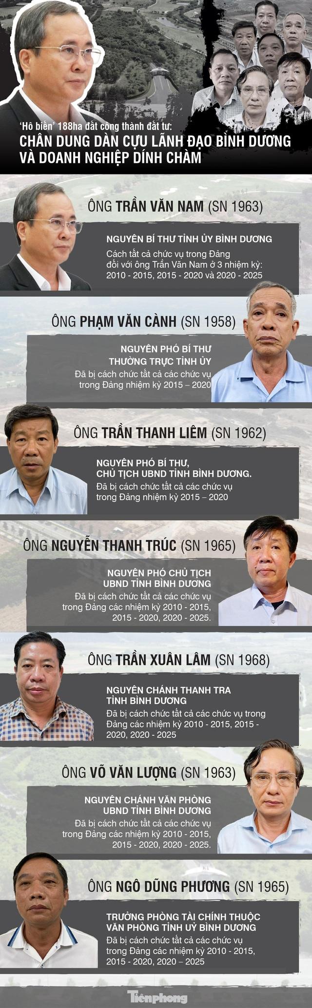 'Hô biến' đất công thành đất tư: Chân dung dàn cựu lãnh đạo Bình Dương dính chàm - Ảnh 1.