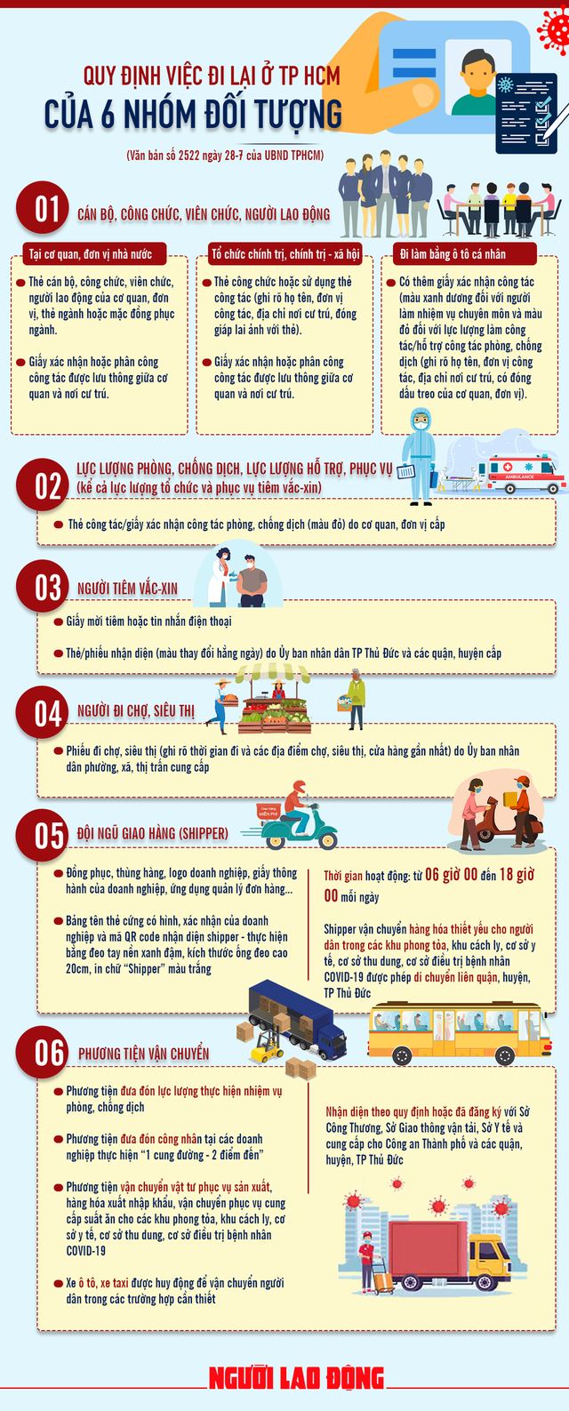 [Infographic] Quy định mới nhất việc đi lại ở TP HCM trong thời gian giãn cách  - Ảnh 1.