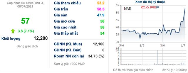 Quá nhỏ bé trước đối thủ công nghệ Grab, Gojek… và liên tục thua lỗ, MAS tạm rút mảng taxi hàng không Đà Nẵng - Ảnh 4.