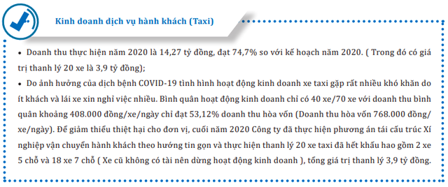 Quá nhỏ bé trước đối thủ công nghệ Grab, Gojek… và liên tục thua lỗ, MAS tạm rút mảng taxi hàng không Đà Nẵng - Ảnh 1.