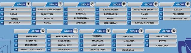 Bốc thăm vòng loại U23 châu Á: U23 Việt Nam sáng cửa đi tiếp, Trung Quốc rơi vào bảng tử thần - Ảnh 1.