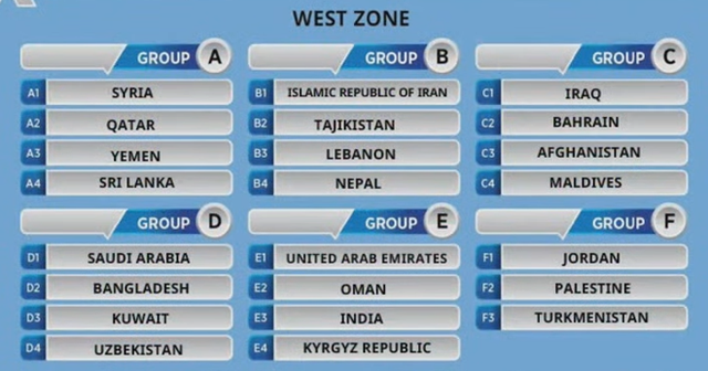 Bốc thăm vòng loại U23 châu Á: U23 Việt Nam sáng cửa đi tiếp, Trung Quốc rơi vào bảng tử thần - Ảnh 2.