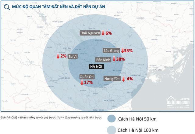 Sau cơn sốt đất, lộ diện những thị trường vùng ven Hà Nội đang bị nhà đầu tư quay lưng, rời bỏ nhiều nhất - Ảnh 2.