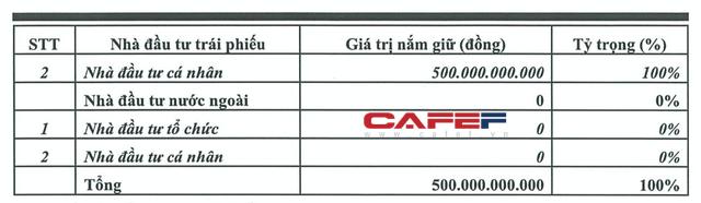 Thái Tuấn Fashion được định giá hơn 1.900 tỷ đồng - Ảnh 1.