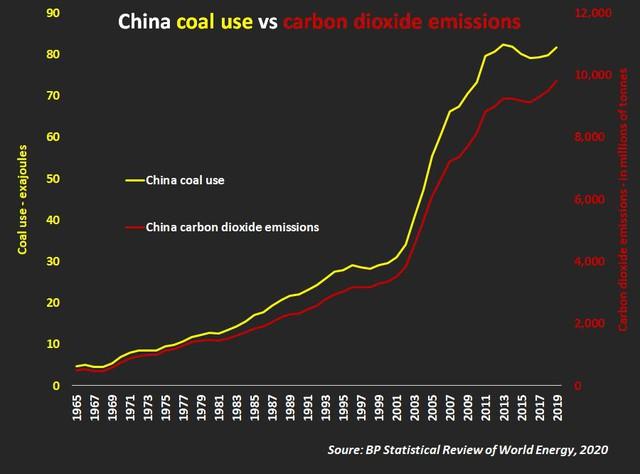 """Thị trường thép Trung Quốc như """"núi lửa"""" chực phun trào - Ảnh 2."""