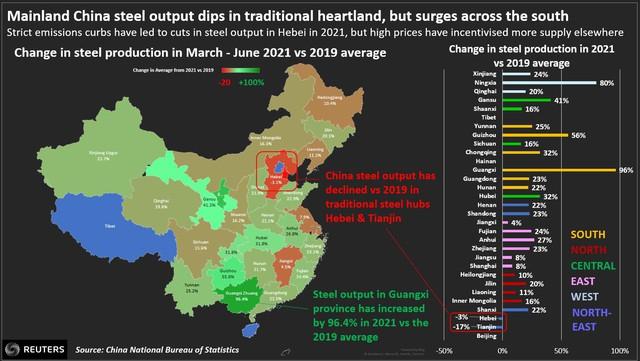 """Thị trường thép Trung Quốc như """"núi lửa"""" chực phun trào - Ảnh 4."""