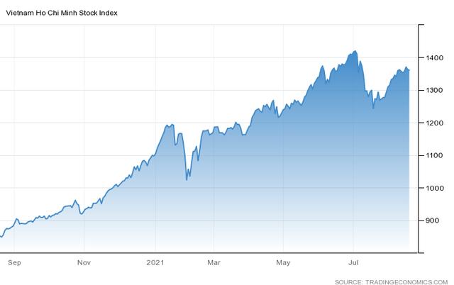 Góc nhìn CTCK: Thận trọng trong ngày đáo hạn phái sinh, nhà đầu tư nên tiếp tục đứng ngoài quan sát thị trường - Ảnh 1.