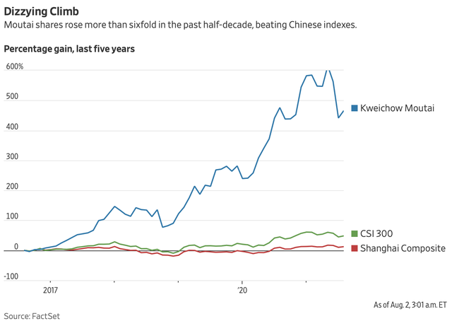 Niềm vui chia 5 xẻ 7: Lợi nhuận gần 7 tỷ USD, công ty này phải gánh nợ cho một thành phố nghèo nhất nhì Trung Quốc - Ảnh 1.
