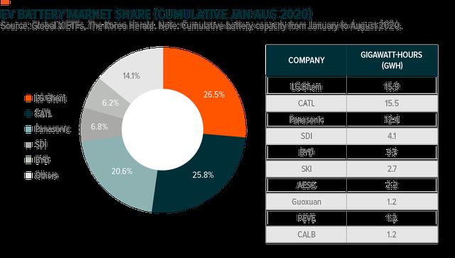 Công nghệ pin LFP mà VinFast đang hướng đến: Độc quyền của Trung Quốc, hấp dẫn đến mức ngay cả Elon Musk cũng muốn sử dụng cho 2/3 số xe Tesla trên toàn cầu - Ảnh 2.