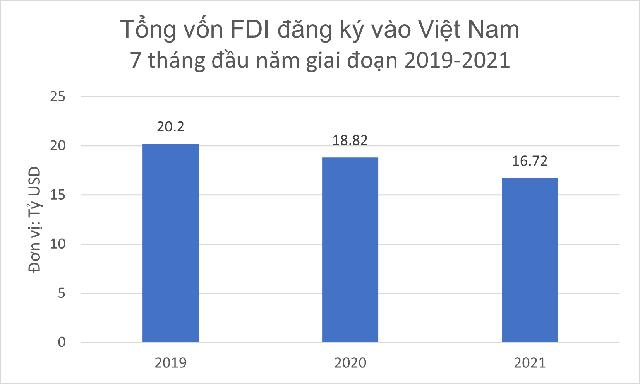 Liệu nền kinh tế Việt Nam có đang ở trường hợp lò xo bị nén, chờ ngày bùng nổ? - Ảnh 1.