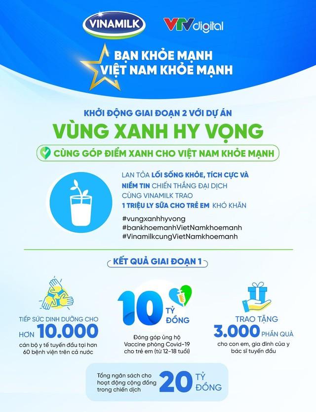 Vùng xanh hy vọng – Dự án đặc biệt nối tiếp chiến dịch Bạn khỏe mạnh, Việt Nam khỏe mạnh của Vinamilk - Ảnh 1.