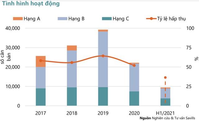 Giá nhà Hà Nội tăng bất chấp Covid-19, chuyên gia chỉ điểm khu vực tăng giá mạnh nhất - Ảnh 1.