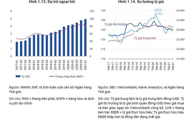 World Bank: Kiều hối năm 2021 của Việt Nam sẽ không suy giảm - Ảnh 1.