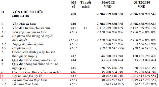 Chứng khoán Agribank (AGR) lãi tăng gấp đôi sau soát xét, đạt 312 tỷ đồng  - Ảnh 1.