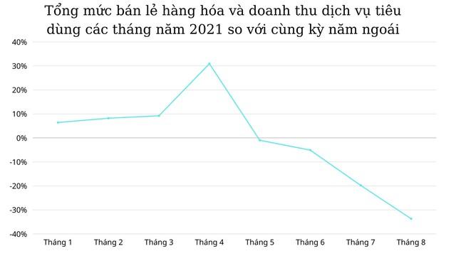 Người Việt giảm tiêu dùng, tăng mua nhà, đầu tư chứng khoán và gửi tiết kiệm tín dụng - Ảnh 1.