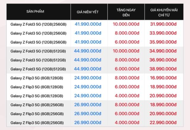 Điện thoại cao cấp nhất của Samsung loạn giá, có nơi giảm 10 triệu đồng trước ngày mở bán tại Việt Nam - Ảnh 1.