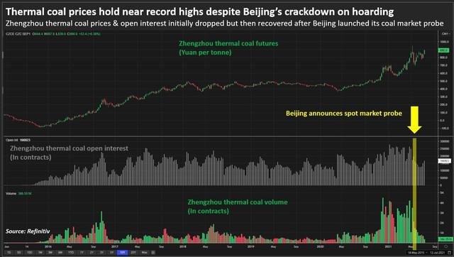 Trung Quốc có thể đảo ngược cơn sốt giá hàng hóa? - Ảnh 2.