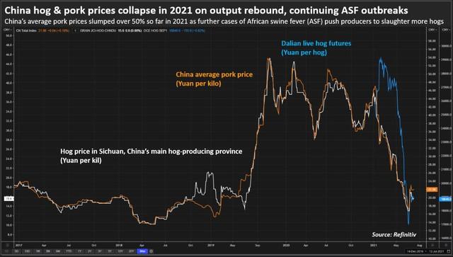 Trung Quốc có thể đảo ngược cơn sốt giá hàng hóa? - Ảnh 3.