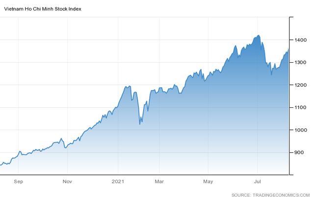Công ty chứng khoán bất đồng quan điểm sau phiên tăng mạnh của thị trường - Ảnh 1.