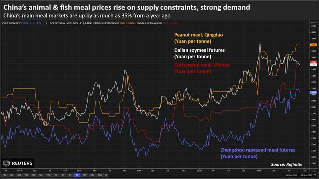 Giá cá tăng sốc làm rung động thị trường thực phẩm Trung Quốc - Ảnh 3.