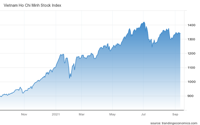 Góc nhìn CTCK: Xu hướng giằng co chưa sớm kết thúc, VN-Index dao động trong vùng 1.330 – 1.350 điểm - Ảnh 1.