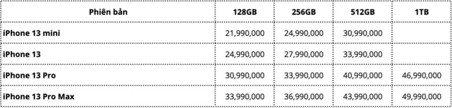 iPhone 13 chính hãng bản 1TB giá 50 triệu đồng - cao nhất từ trước đến nay, dự kiến bán ở Việt Nam cuối tháng 10 - Ảnh 1.