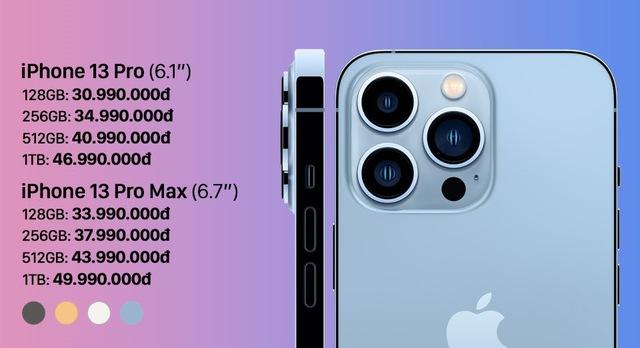 Nghịch lý iPhone 13 với Galaxy Z Fold3 - Ảnh 3.