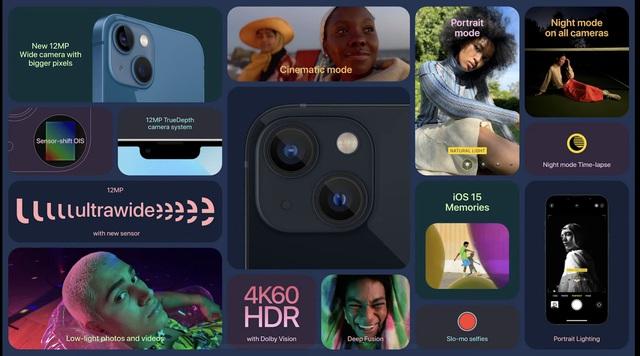 Tất tần tật về 4 mẫu iPhone 13 vừa ra mắt - Ảnh 3.