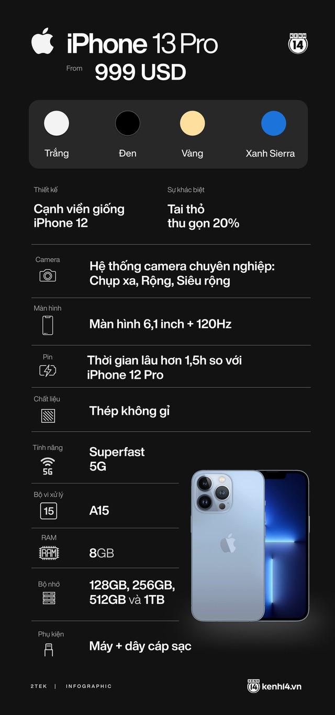 Tất tần tật về 4 mẫu iPhone 13 vừa ra mắt - Ảnh 6.