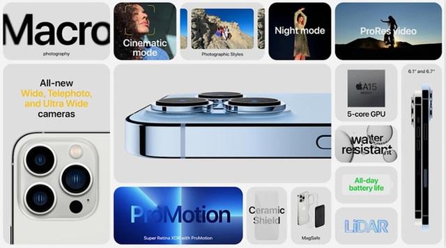Tất tần tật về 4 mẫu iPhone 13 vừa ra mắt - Ảnh 9.