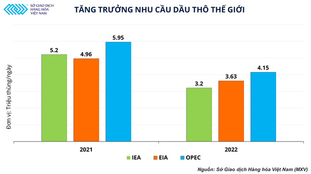 Giá xăng biến động mạnh và bài toán bảo hiểm rủi ro đối với doanh nghiệp Việt Nam - Ảnh 1.