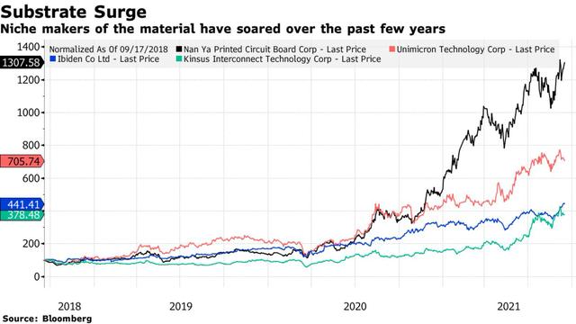Lãi đậm nhờ một cuộc khủng hoảng, cổ phiếu của công ty ít tên tuổi tăng hơn 1.200% và không có dấu hiệu ngừng lại  - Ảnh 1.