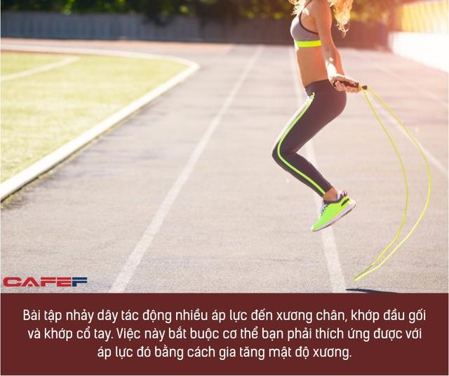 Nhảy dây 1.000 cái/ngày, lợi ích chưa thấy đâu, người phụ nữ 30 tuổi đã gãy xương vì kiệt sức: Những sai lầm khi tập thể dục biến MỒ HÔI trở thành NƯỚC MẮT - Ảnh 1.