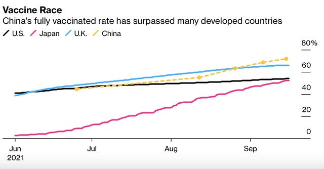 Trung Quốc và thành tích đáng nể: Hơn 1 tỷ dân đã được tiêm vắc-xin Covid-19 đầy đủ - Ảnh 1.