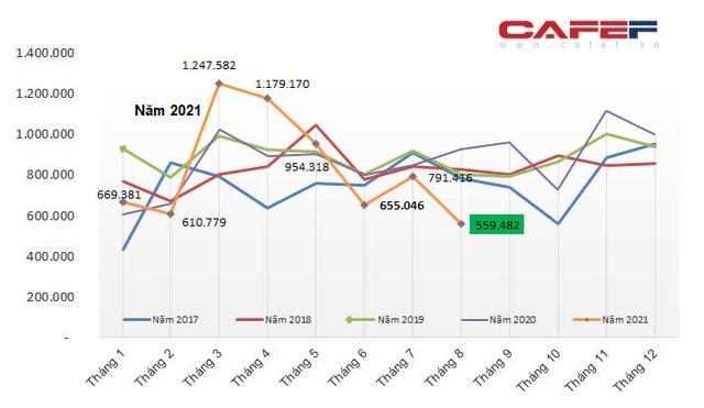 Thị phần thép xây dựng Hòa Phát tăng lên 37% - Ảnh 3.
