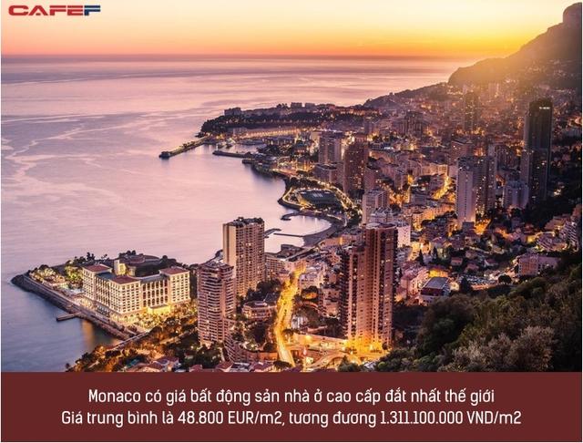 8 nơi có giá nhà đắt nhất thế giới: Ở địa điểm đứng Top 1, tiền tỷ mới mua được 1m2 đất - Ảnh 5.