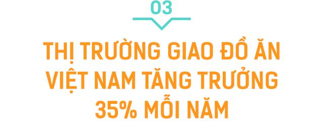 CEO BAEMIN Việt Nam - Chúng tôi muốn thoát khỏi vai trò một đơn vị giao thức ăn đơn thuần - Ảnh 9.