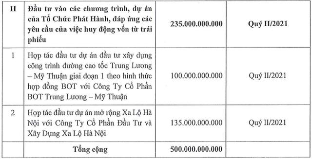 CII muốn huy động 500 tỷ trái phiếu để trả nợ gốc vay tại VPBank và đầu tư dự án - Ảnh 2.