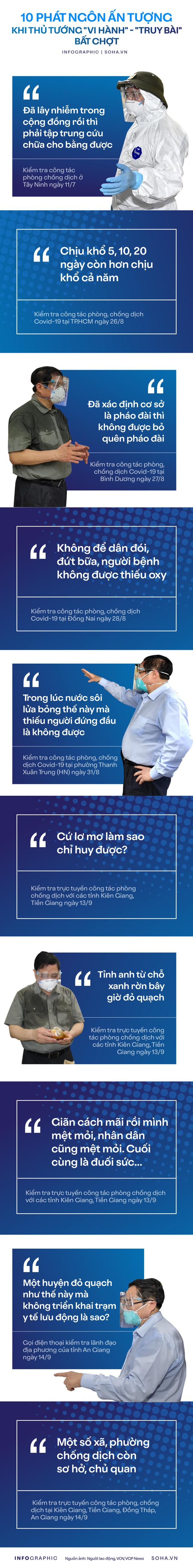 [INFOGRAPHIC] 10 phát ngôn ấn tượng khi Thủ tướng vi hành - truy bài bất chợt  - Ảnh 1.