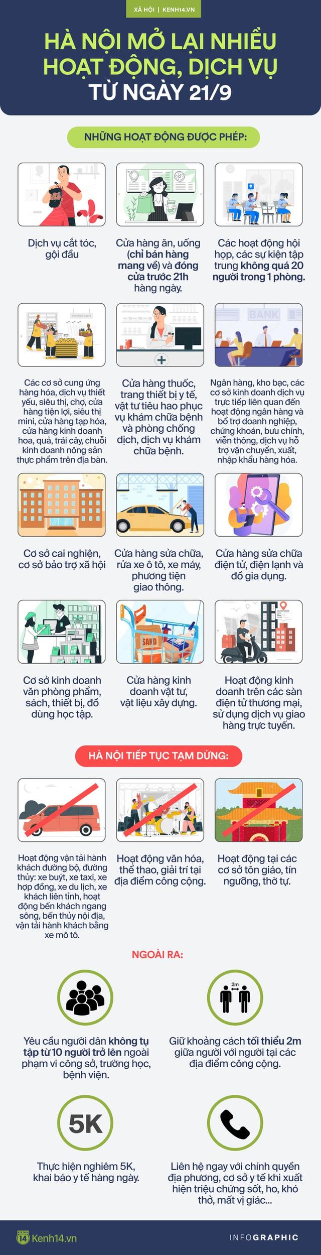 Người dân muốn ra vào Hà Nội từ 21/9 cần giấy tờ, thủ tục gì? - Ảnh 1.